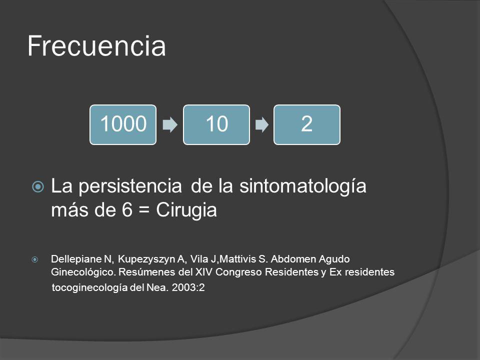 Frecuencia La persistencia de la sintomatología más de 6 = Cirugia Dellepiane N, Kupezyszyn A, Vila J,Mattivis S. Abdomen Agudo Ginecológico. Resúmene