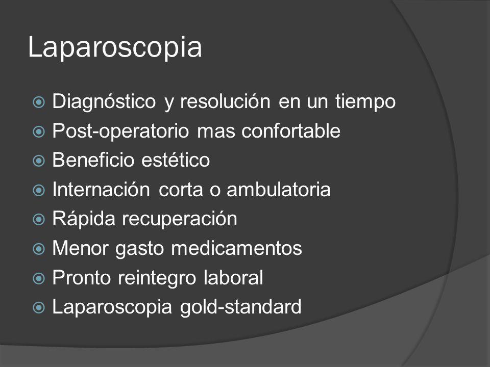 Laparoscopia Diagnóstico y resolución en un tiempo Post-operatorio mas confortable Beneficio estético Internación corta o ambulatoria Rápida recuperac