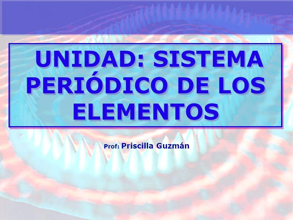 Prof: Priscilla Guzmán UNIDAD: SISTEMA PERIÓDICO DE LOS ELEMENTOS