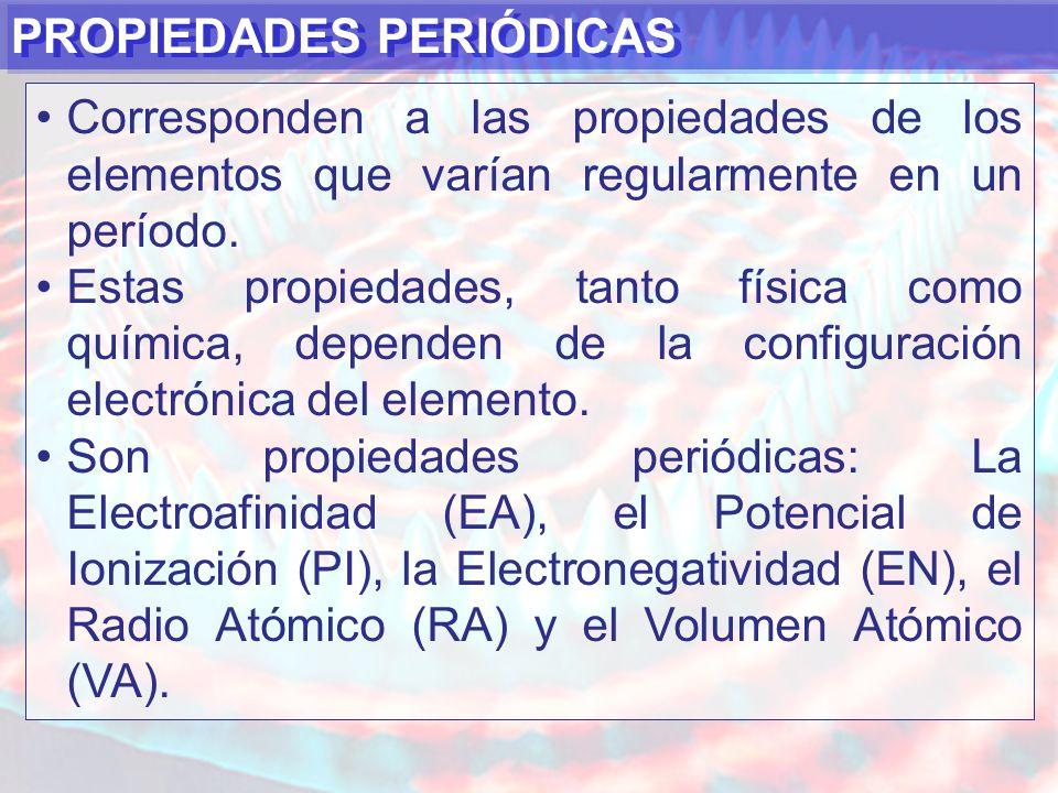 Corresponden a las propiedades de los elementos que varían regularmente en un período.