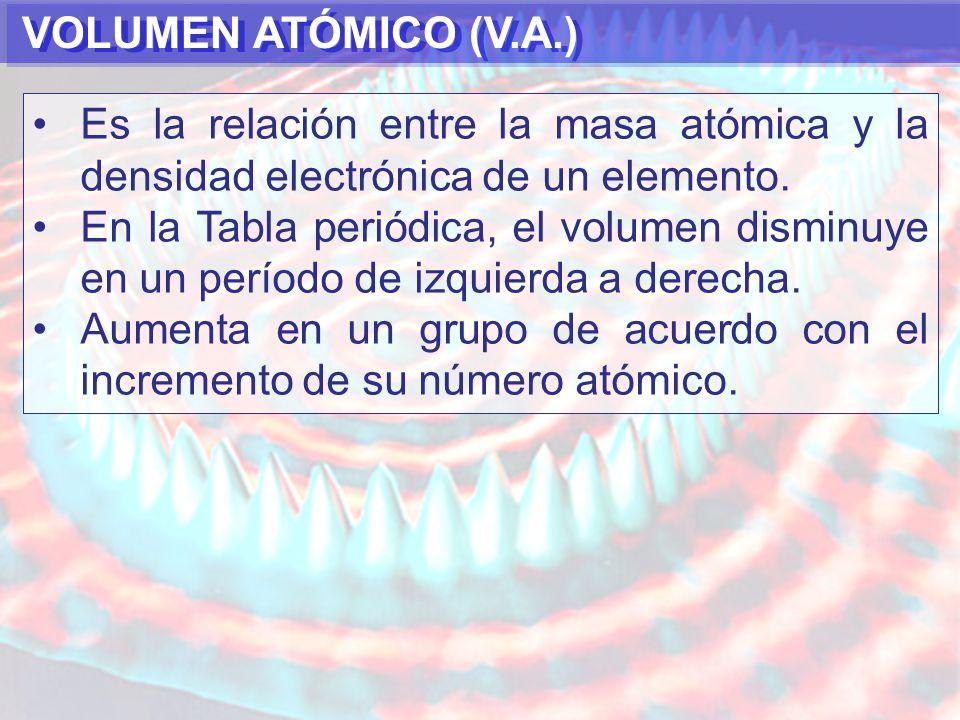 VOLUMEN ATÓMICO (V.A.) Es la relación entre la masa atómica y la densidad electrónica de un elemento.