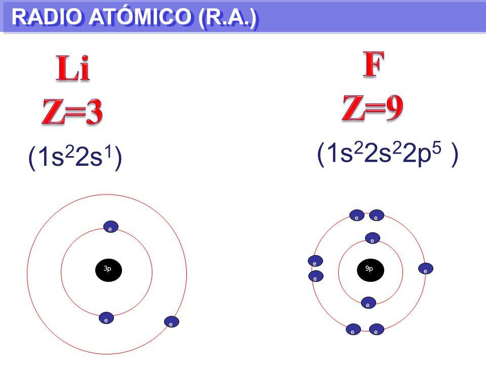 3p e e e 9p e e ee ee e e e (1s 2 2s 1 ) (1s 2 2s 2 2p 5 )