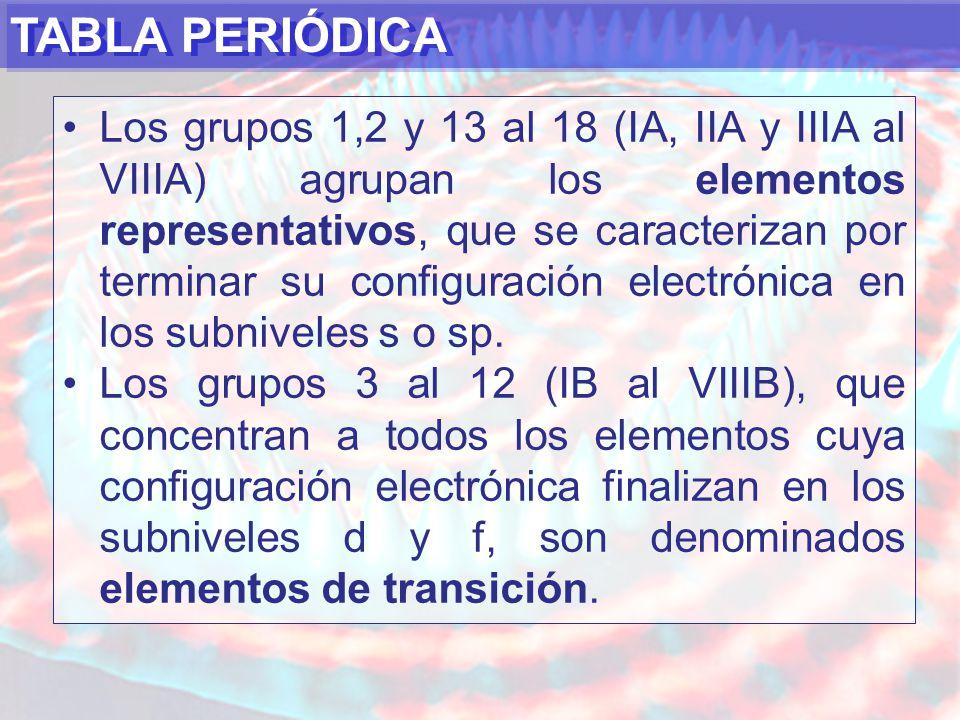 TABLA PERIÓDICA Los grupos 1,2 y 13 al 18 (IA, IIA y IIIA al VIIIA) agrupan los elementos representativos, que se caracterizan por terminar su configuración electrónica en los subniveles s o sp.