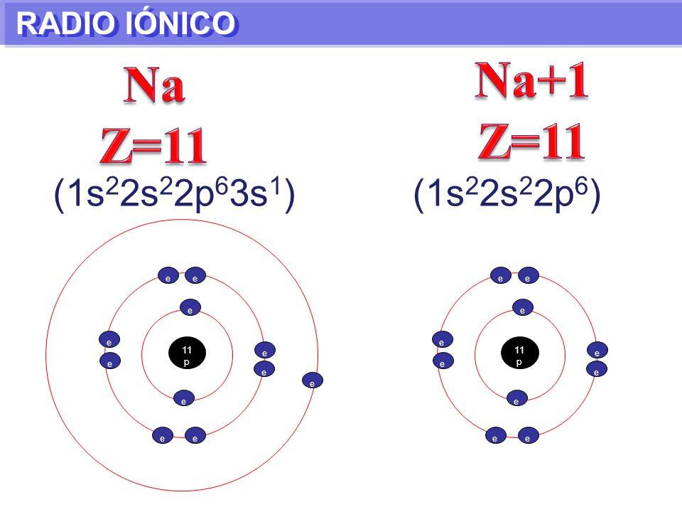 11 p e e ee ee e e e (1s 2 2s 2 2p 6 ) e 11 p e e ee ee e e e (1s 2 2s 2 2p 6 3s 1 ) e e