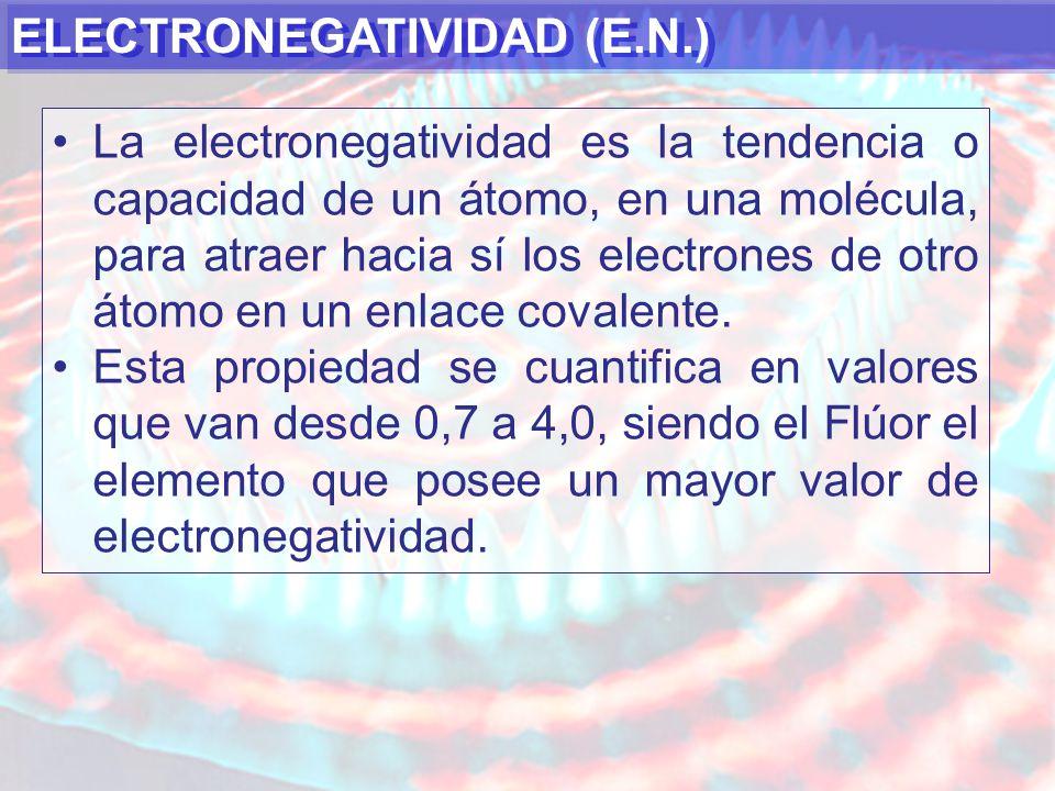 ELECTRONEGATIVIDAD (E.N.) La electronegatividad es la tendencia o capacidad de un átomo, en una molécula, para atraer hacia sí los electrones de otro átomo en un enlace covalente.