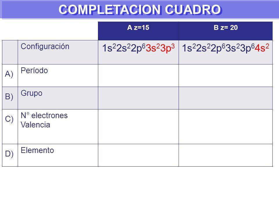 COMPLETACION CUADRO A z=15B z= 20 Configuración 1s 2 2s 2 2p 6 3s 2 3p 3 1s 2 2s 2 2p 6 3s 2 3p 6 4s 2 A) Período B) Grupo C) N° electrones Valencia D) Elemento