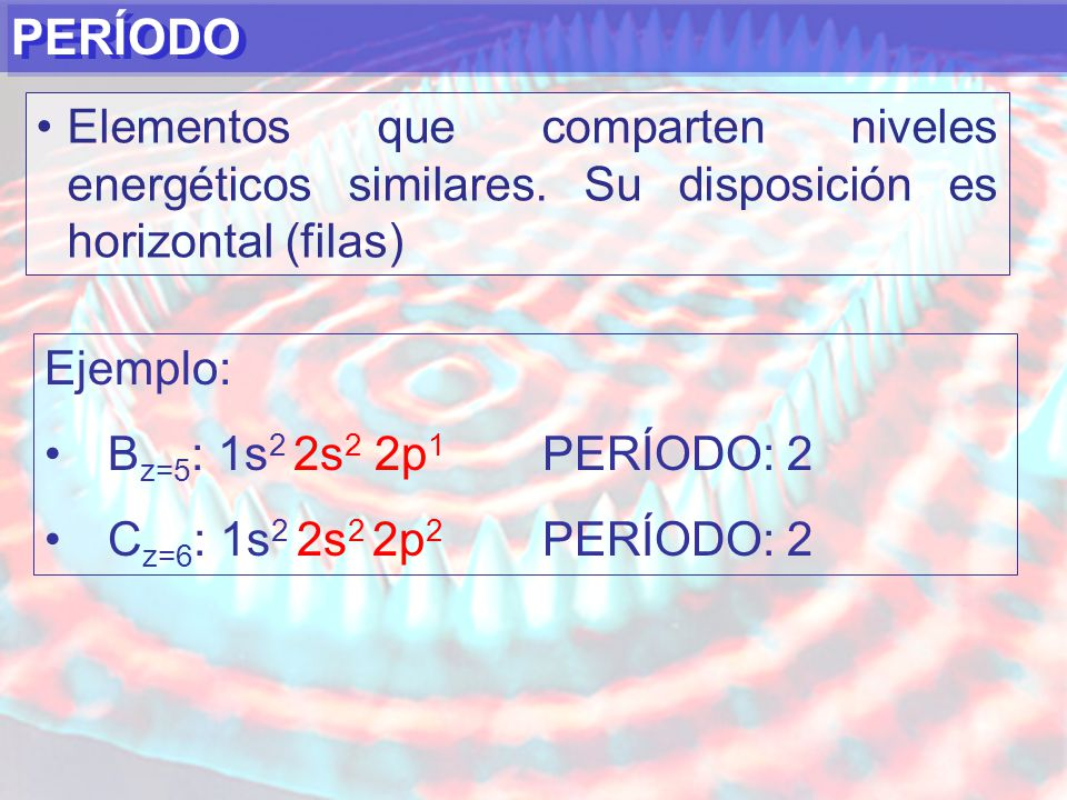 GRUPO O FAMILIA Conformados por elementos que poseen un patrón similar de configuración de los electrones en la capa externa.