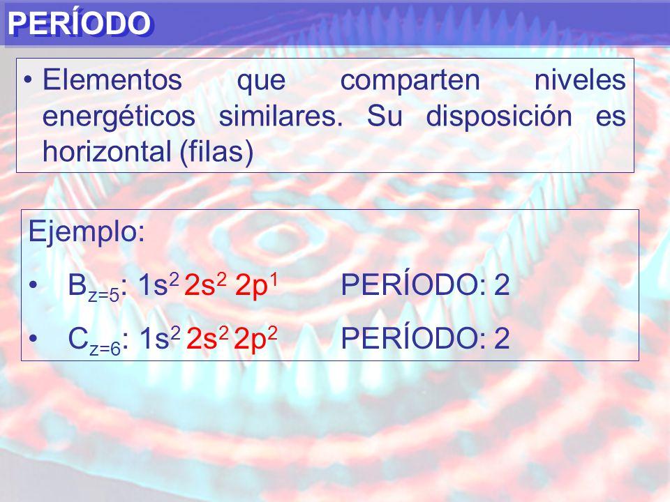PERÍODO Elementos que comparten niveles energéticos similares.