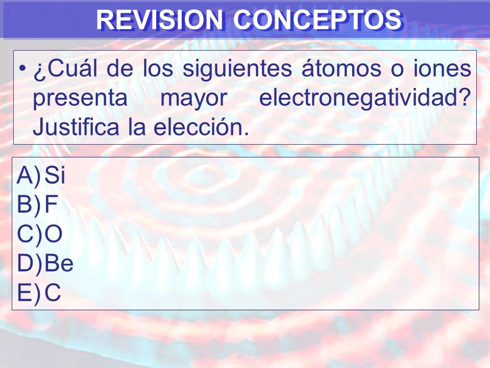REVISION CONCEPTOS ¿Cuál de los siguientes átomos o iones presenta mayor electronegatividad.
