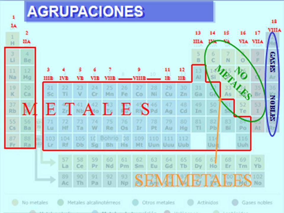 REVISION CONCEPTOS ¿Cuál de los siguientes átomos o iones es de mayor tamaño.