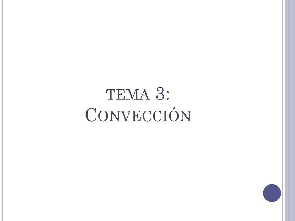 TEMA 3: C ONVECCIÓN