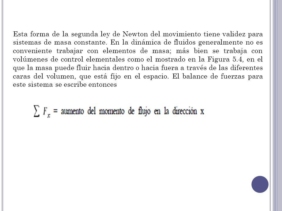 Esta forma de la segunda ley de Newton del movimiento tiene validez para sistemas de masa constante. En la dinámica de fluidos generalmente no es conv