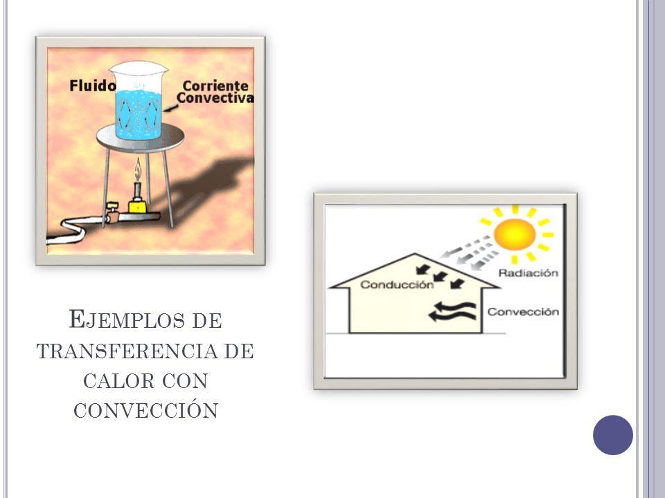 E JEMPLOS DE TRANSFERENCIA DE CALOR CON CONVECCIÓN