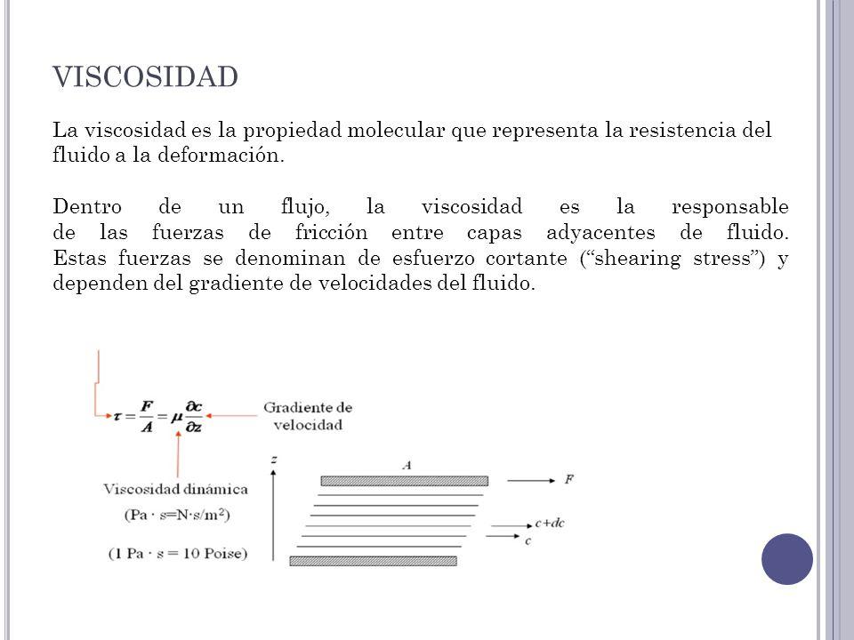 VISCOSIDAD La viscosidad es la propiedad molecular que representa la resistencia del fluido a la deformación. Dentro de un flujo, la viscosidad es la