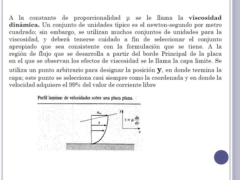 A la constante de proporcionalidad μ se le llama la viscosidad dinámica. Un conjunto de unidades típico es el newton-segundo por metro cuadrado; sin e