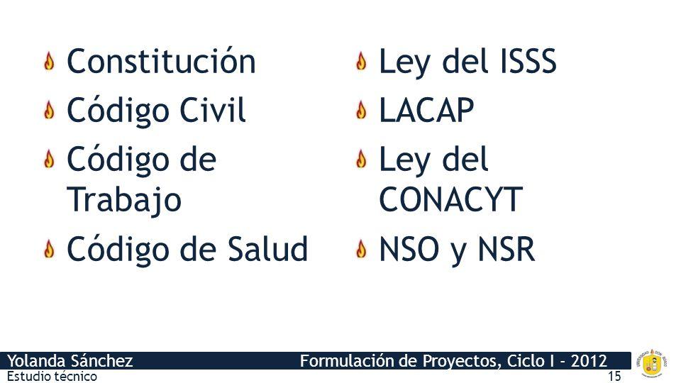 Yolanda Sánchez Formulación de Proyectos, Ciclo I - 2012 Legislación de El Salvador Buscador de Documentos Legislativos http://www.asamblea.gob.sv/eparlamento/indice- legislativo/buscador-de-documentos-legislativos Centro Nacional de Información de Normas y Evaluación de la Conformidad – El Salvador http://www.infoq.org.sv/catalogo/catalogo.php Leyes y normas de utilidad y de protección al consumidor http://www.defensoria.gob.sv/index.php?option=com_content&view= article&id=371&Itemid=224 Estudio técnico16