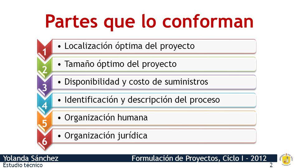 Yolanda Sánchez Formulación de Proyectos, Ciclo I - 2012 Localización óptima del proyecto Es lo que contribuye en mayor medida a que se logre la mayor tasa de rentabilidad sobre el capital (criterio privado) o a obtener el costo unitario mínimo (criterio social).