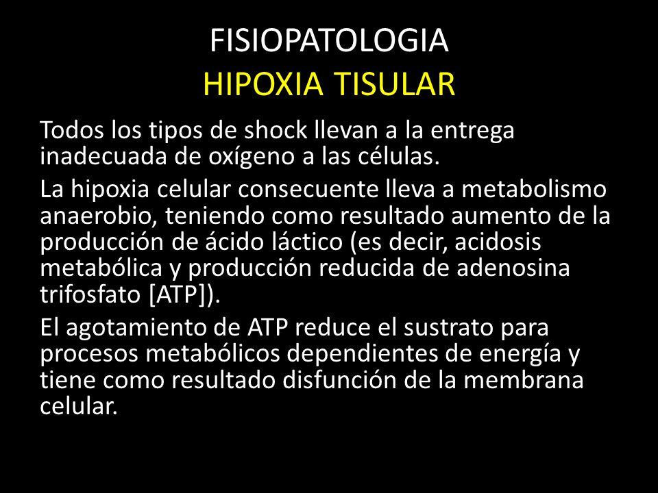 FISIOPATOLOGIA HIPOXIA TISULAR Todos los tipos de shock llevan a la entrega inadecuada de oxígeno a las células. La hipoxia celular consecuente lleva