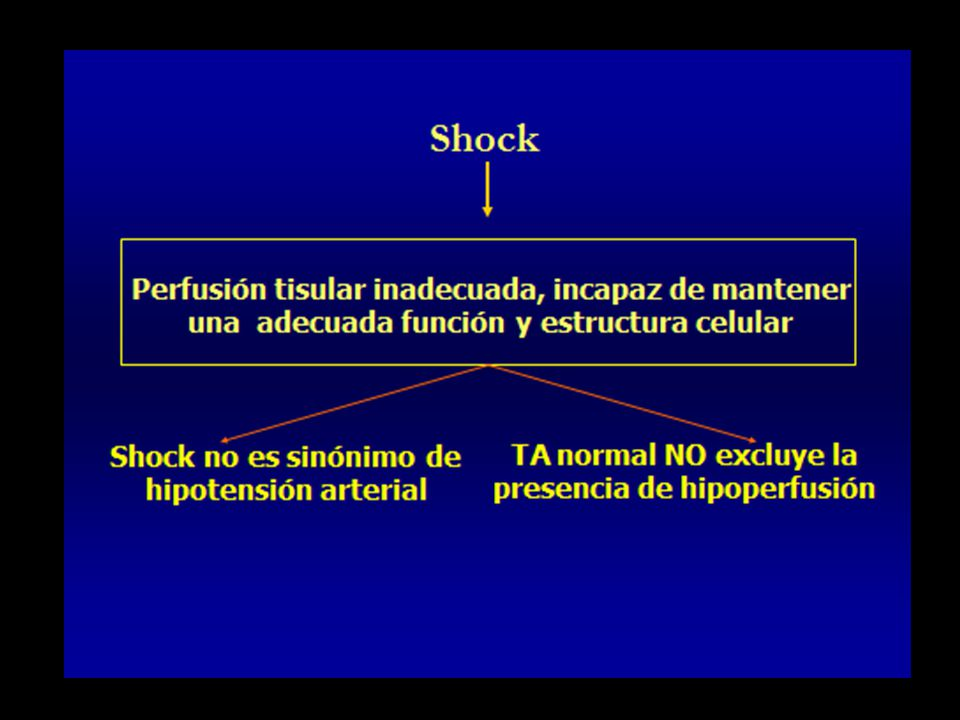 FISIOPATOLOGIA FUNCION RENAL Oliguria es la manifestación más común del compromiso renal en el shock