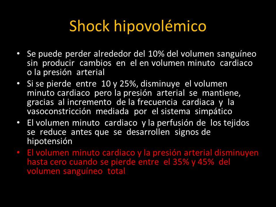 Shock hipovolémico Se puede perder alrededor del 10% del volumen sanguíneo sin producir cambios en el en volumen minuto cardiaco o la presión arterial