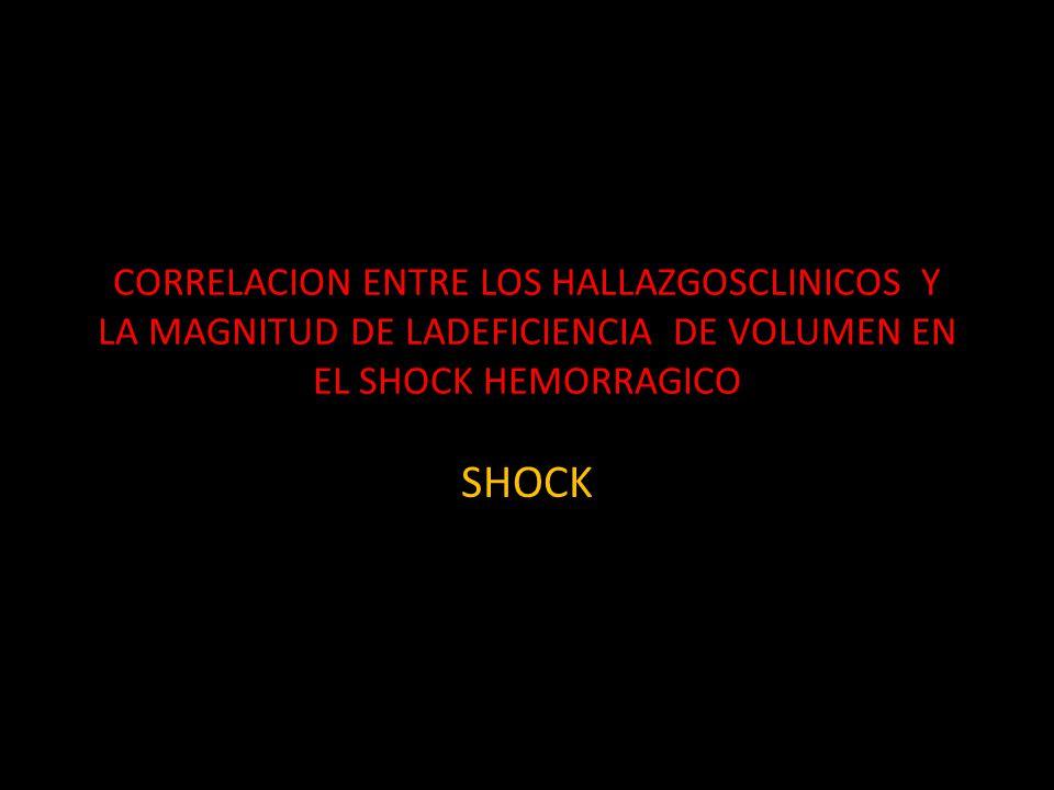 CORRELACION ENTRE LOS HALLAZGOSCLINICOS Y LA MAGNITUD DE LADEFICIENCIA DE VOLUMEN EN EL SHOCK HEMORRAGICO SHOCK
