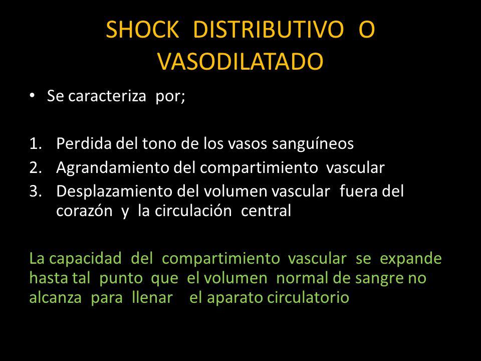 SHOCK DISTRIBUTIVO O VASODILATADO Se caracteriza por; 1.Perdida del tono de los vasos sanguíneos 2.Agrandamiento del compartimiento vascular 3.Desplaz