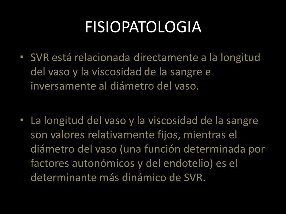 SVR está relacionada directamente a la longitud del vaso y la viscosidad de la sangre e inversamente al diámetro del vaso. La longitud del vaso y la v