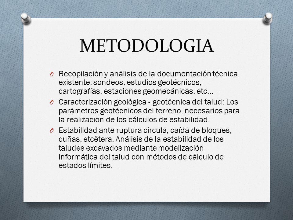 METODOLOGIA O Recopilación y análisis de la documentación técnica existente: sondeos, estudios geotécnicos, cartografías, estaciones geomecánicas, etc