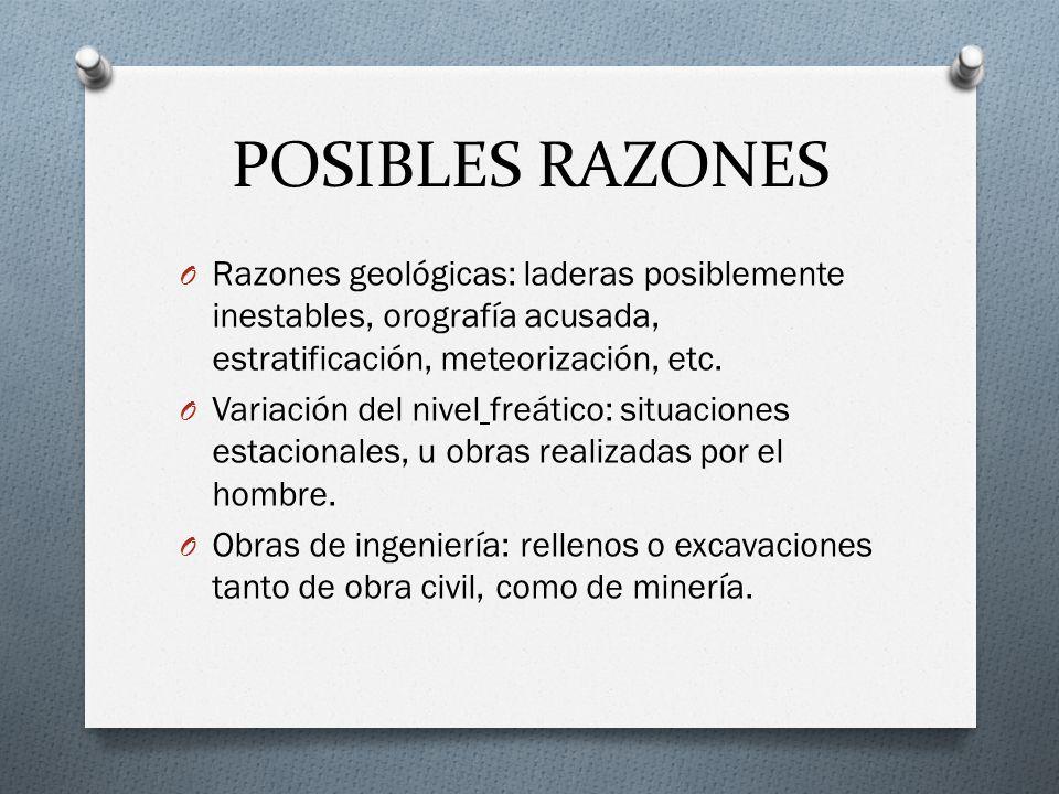 POSIBLES RAZONES O Razones geológicas: laderas posiblemente inestables, orografía acusada, estratificación, meteorización, etc. O Variación del nivel