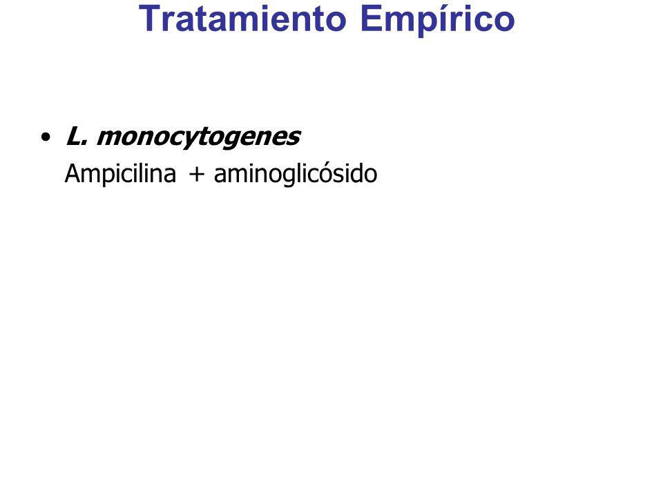 Tratamiento Empírico L. monocytogenes Ampicilina + aminoglicósido