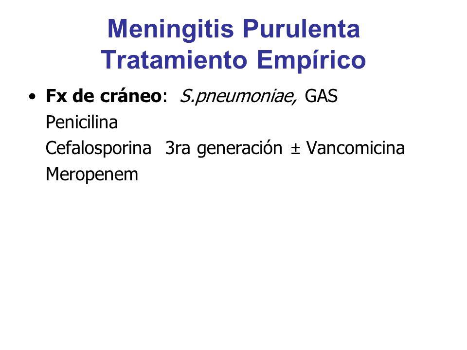 Meningitis Purulenta Tratamiento Empírico Fx de cráneo: S.pneumoniae, GAS Penicilina Cefalosporina 3ra generación ± Vancomicina Meropenem