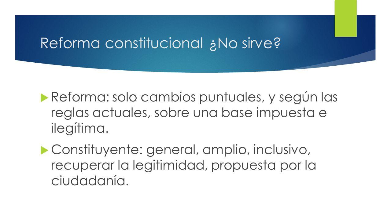 3 Reforma constitucional ¿No sirve.