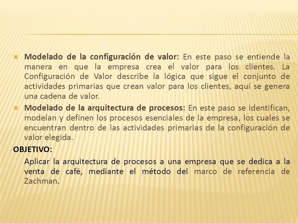 DIRECTOR GENERAL FINANZAS CONTABILIDAD VENTAS JEFE DE MESEROS CAJA PRODUCCIÓN DISEÑADOR DE BASE DE DATOS DISEÑADOR DE PAGINAS WEB ORGANIZACIÓN Y CAPACITACIÓN