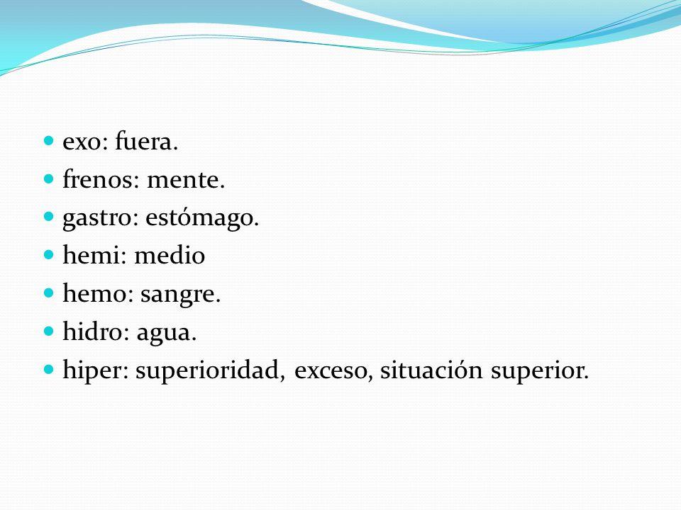 exo: fuera. frenos: mente. gastro: estómago. hemi: medio hemo: sangre. hidro: agua. hiper: superioridad, exceso, situación superior.
