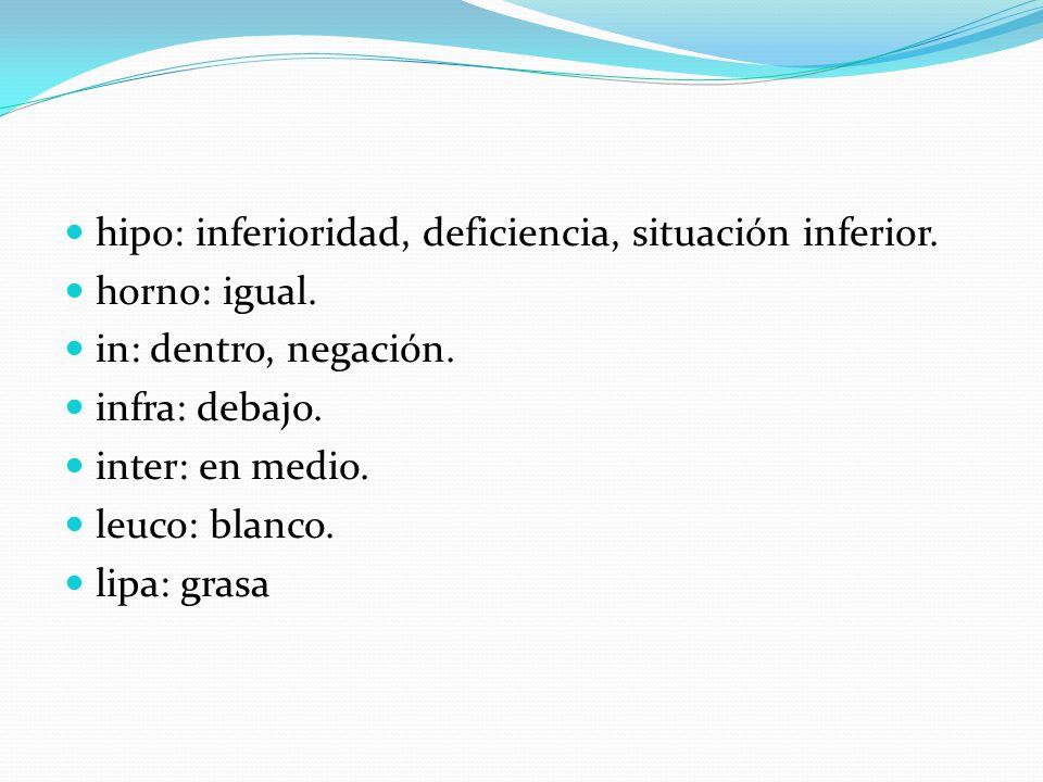 hipo: inferioridad, deficiencia, situación inferior.