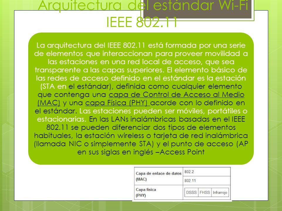 Arquitectura del estándar Wi-Fi IEEE 802.11 La arquitectura del IEEE 802.11 está formada por una serie de elementos que interaccionan para proveer mov