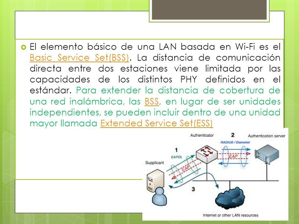 El elemento básico de una LAN basada en Wi-Fi es el Basic Service Set(BSS). La distancia de comunicación directa entre dos estaciones viene limitada p