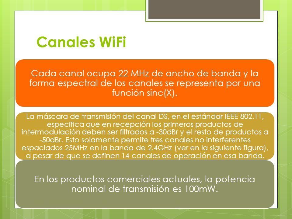 Canales WiFi Cada canal ocupa 22 MHz de ancho de banda y la forma espectral de los canales se representa por una función sinc(X). La máscara de transm