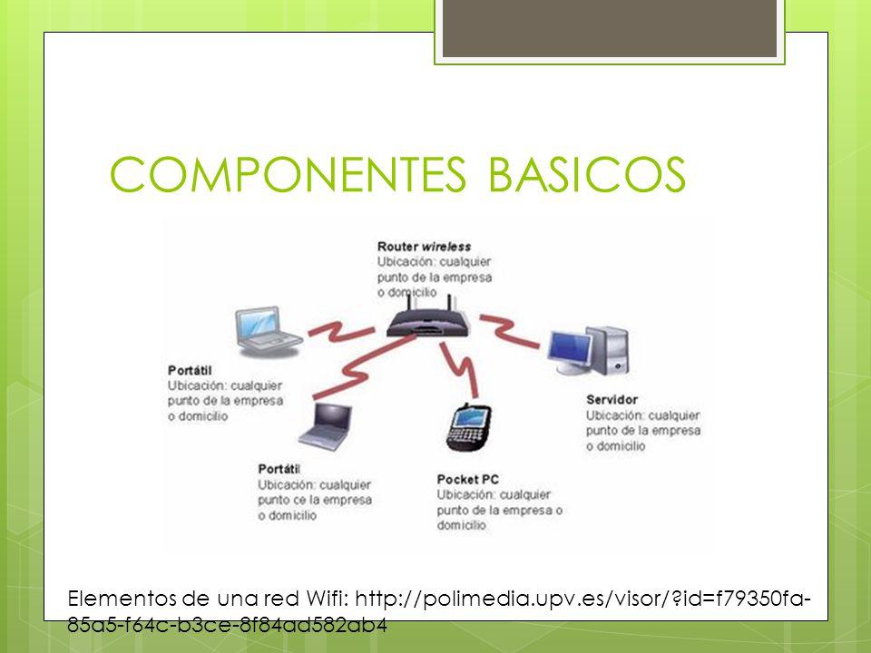 El elemento básico de una LAN basada en Wi-Fi es el Basic Service Set(BSS).