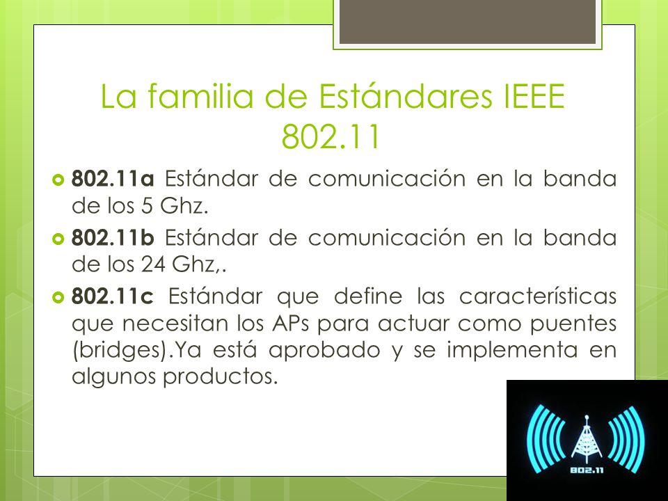 La familia de Estándares IEEE 802.11 802.11a Estándar de comunicación en la banda de los 5 Ghz. 802.11b Estándar de comunicación en la banda de los 24