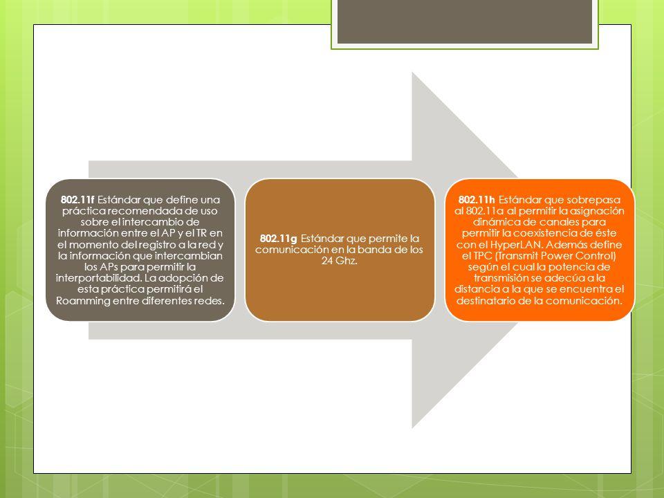802.11f Estándar que define una práctica recomendada de uso sobre el intercambio de información entre el AP y el TR en el momento del registro a la re