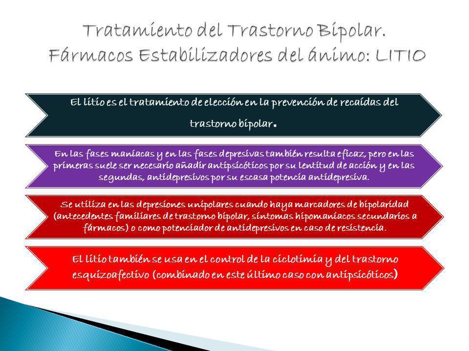 El litio es el tratamiento de elección en la prevención de recaídas del trastorno bipolar. En las fases maníacas y en las fases depresivas también res