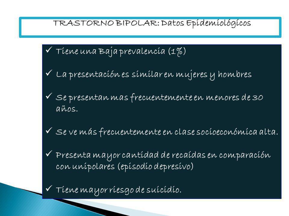 TRASTORNO BIPOLAR: Datos Epidemiológícos Tiene una Baja prevalencia (1%) La presentación es similar en mujeres y hombres Se presentan mas frecuentemen