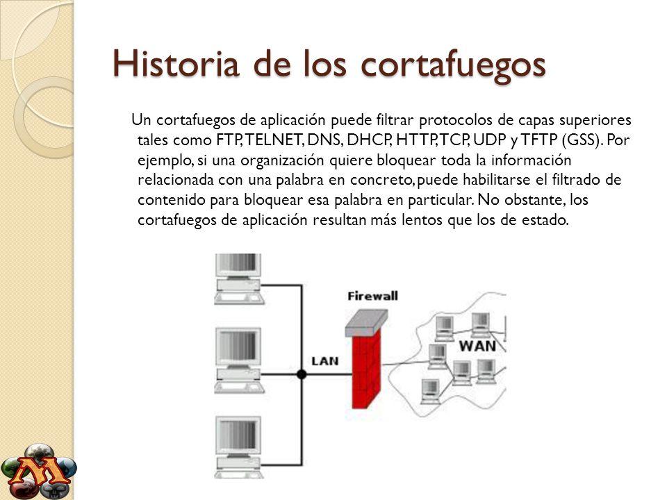 Historia de los cortafuegos Un cortafuegos de aplicación puede filtrar protocolos de capas superiores tales como FTP, TELNET, DNS, DHCP, HTTP, TCP, UD