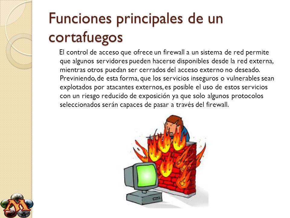 Funciones principales de un cortafuegos El control de acceso que ofrece un firewall a un sistema de red permite que algunos servidores pueden hacerse