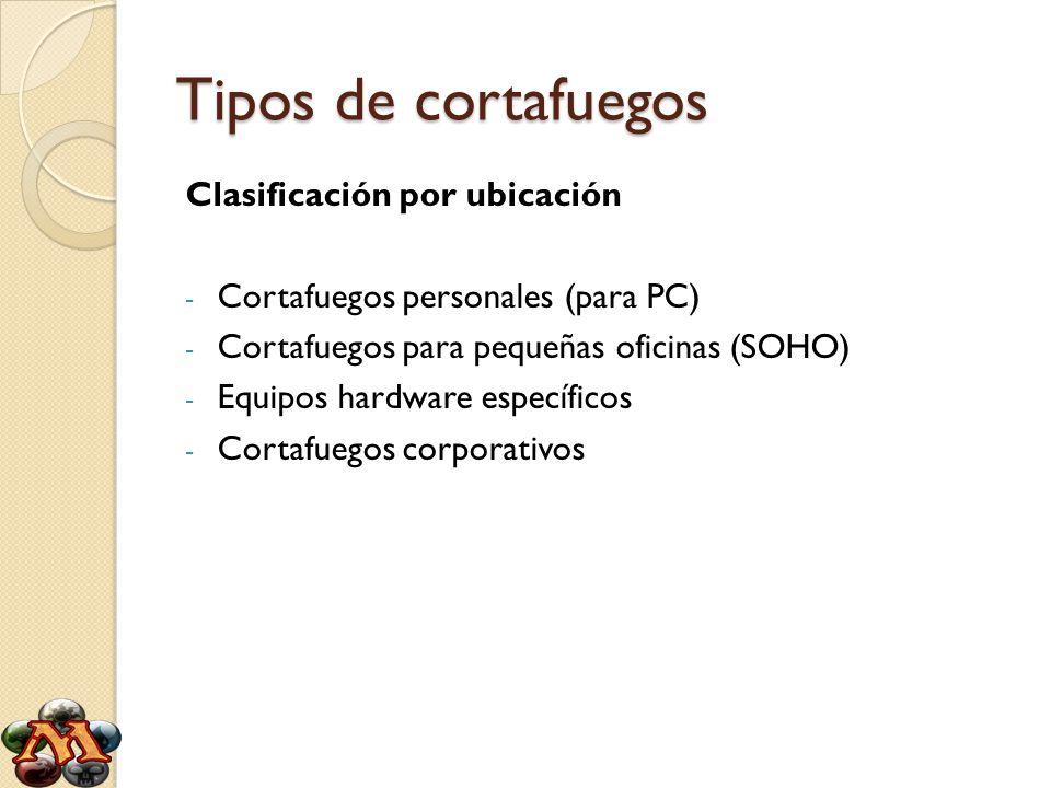 Tipos de cortafuegos Clasificación por ubicación - Cortafuegos personales (para PC) - Cortafuegos para pequeñas oficinas (SOHO) - Equipos hardware esp