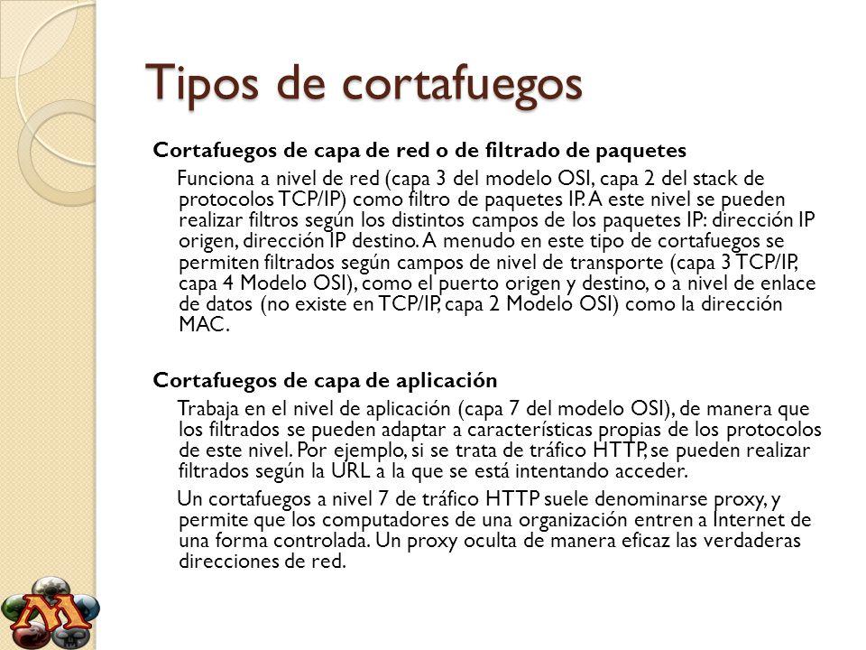 Tipos de cortafuegos Cortafuegos de capa de red o de filtrado de paquetes Funciona a nivel de red (capa 3 del modelo OSI, capa 2 del stack de protocol