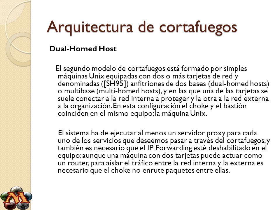 Arquitectura de cortafuegos Dual-Homed Host El segundo modelo de cortafuegos está formado por simples máquinas Unix equipadas con dos o más tarjetas d