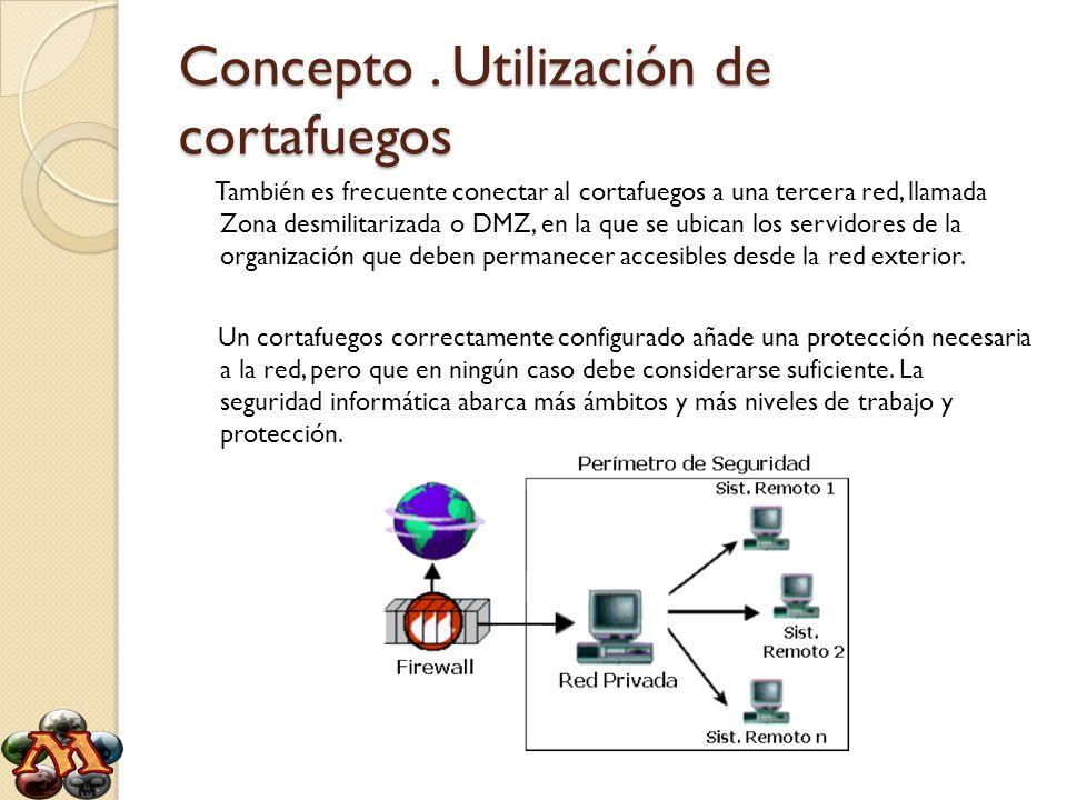 Concepto. Utilización de cortafuegos También es frecuente conectar al cortafuegos a una tercera red, llamada Zona desmilitarizada o DMZ, en la que se