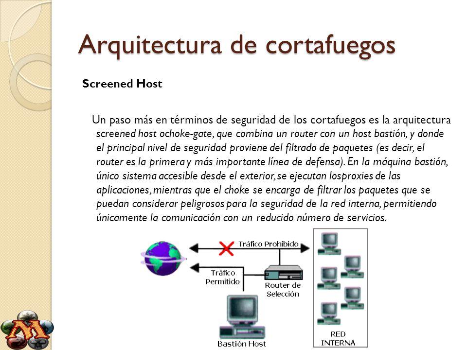 Arquitectura de cortafuegos Screened Host Un paso más en términos de seguridad de los cortafuegos es la arquitectura screened host ochoke-gate, que co